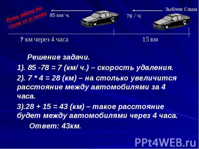 Решение задачи. Решение задачи. 1). 85 -78 = 7 (км/ ч.) – скорость удаления. 2). 7 * 4 = 28 (км) – на столько увеличится расстояние между автомобилями за 4 часа. 3).28 + 15 = 43 (км) – такое расстояние будет между автомобилями через 4 часа. Ответ: 43км.