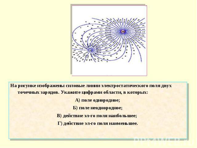 На рисунке изображены силовые линии электростатического поля двух точечных зарядов. Укажите цифрами области, в которых: На рисунке изображены силовые линии электростатического поля двух точечных зарядов. Укажите цифрами области, в которых: А) поле о…