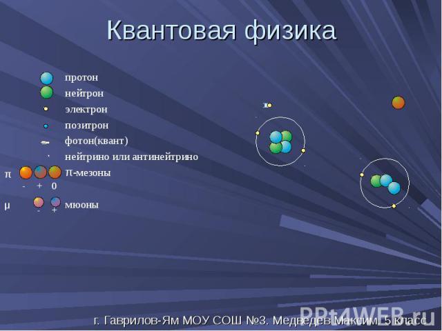 Квантовая физика г. Гаврилов-Ям МОУ СОШ №3. Медведев Максим. 5 класс
