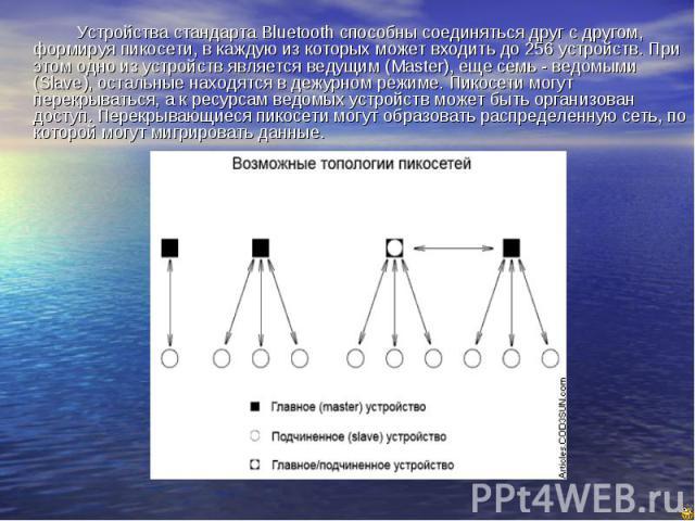 Устройства стандарта Bluetooth способны соединяться друг с другом, формируя пикосети, в каждую из которых может входить до 256 устройств. При этом одно из устройств является ведущим (Master), еще семь - ведомыми (Slave), остальные находятся в дежурн…