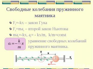 Свободные колебания пружинного маятника Fx=-kx – закон Гука Fx=max – второй зако
