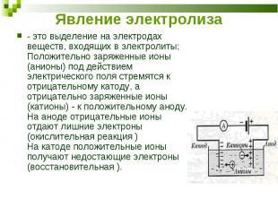 - это выделение на электродах веществ, входящих в электролиты; Положительно заря