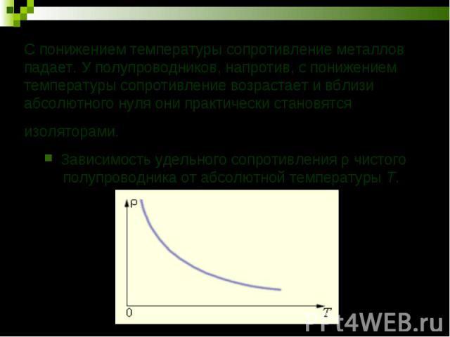 Зависимость удельного сопротивления ρ чистого полупроводника от абсолютной температуры T. Зависимость удельного сопротивления ρ чистого полупроводника от абсолютной температуры T.