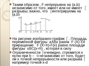 Таким образом , F непрерывна на (a,b) независимо от того, имеет или не имеет ʄ р