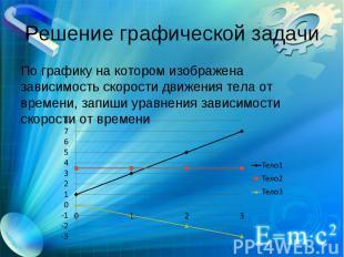 По графику на котором изображена зависимость скорости движения тела от времени,