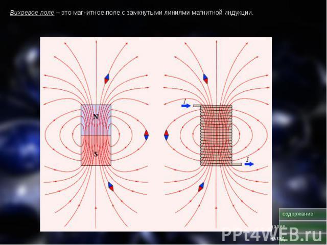Вихревое поле – это магнитное поле с замкнутыми линиями магнитной индукции. Вихревое поле – это магнитное поле с замкнутыми линиями магнитной индукции.