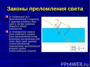 1) Падающий луч, преломленный и нормаль к границе раздела двух сред в точке паде