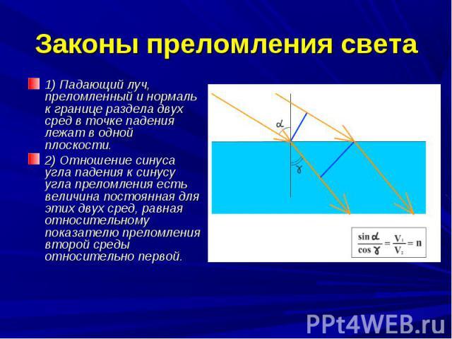 1) Падающий луч, преломленный и нормаль к границе раздела двух сред в точке падения лежат в одной плоскости. 1) Падающий луч, преломленный и нормаль к границе раздела двух сред в точке падения лежат в одной плоскости. 2) Отношение синуса угла падени…