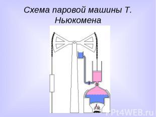 Схема паровой машины Т. Ньюкомена