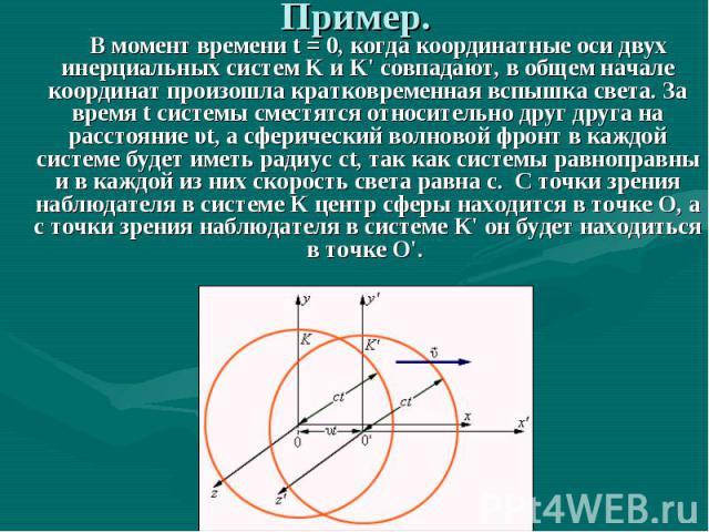 Пример. В момент времени t = 0, когда координатные оси двух инерциальных систем K и K' совпадают, в общем начале координат произошла кратковременная вспышка света. За время t системы сместятся относительно друг друга на расстояние υt, а сферический …