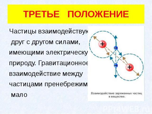 ТРЕТЬЕ ПОЛОЖЕНИЕ Частицы взаимодействуют друг с другом силами, имеющими электрическую природу. Гравитационное взаимодействие между частицами пренебрежимо мало