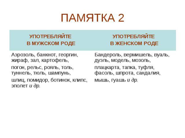 ПАМЯТКА 2
