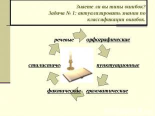 Знаете ли вы типы ошибок? Задача № 1: актуализировать знания по классификации ош