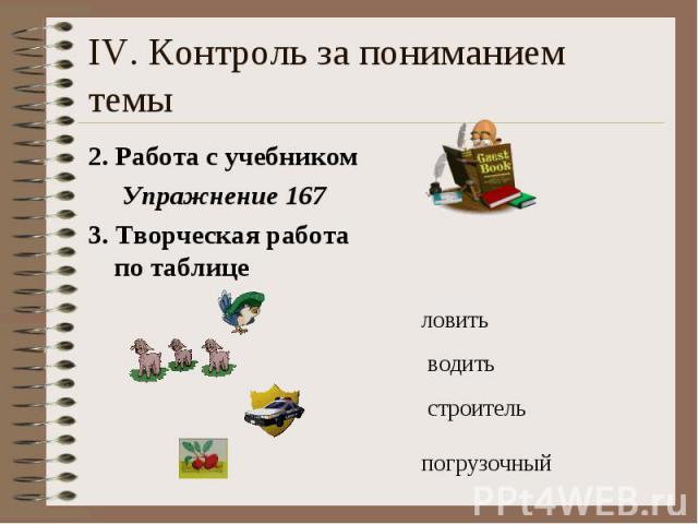 IV. Контроль за пониманием темы 2. Работа с учебником Упражнение 167 3. Творческая работа по таблице