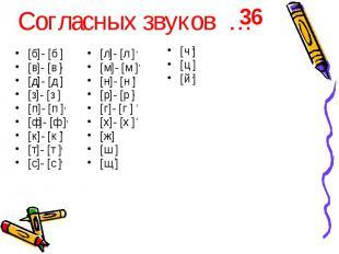 Согласных звуков … [б]- [б ] [в]- [в ] [д]- [д ] [з]- [з ] [п]- [п ] [ф]- [ф ] [