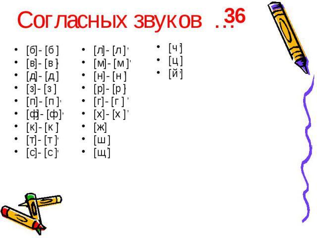 Согласных звуков … [б]- [б ] [в]- [в ] [д]- [д ] [з]- [з ] [п]- [п ] [ф]- [ф ] [к]- [к ] [т]- [т ] [с]- [с ]