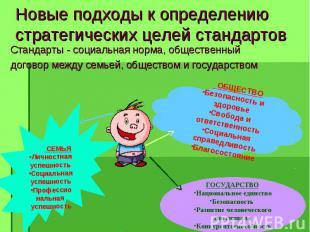 Стандарты - социальная норма, общественный Стандарты - социальная норма, обществ