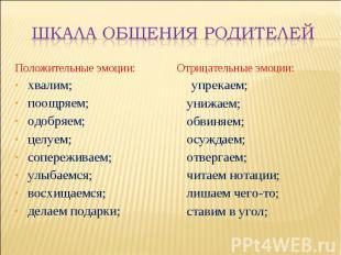Положительные эмоции: Положительные эмоции: хвалим; поощряем; одобряем; целуем;
