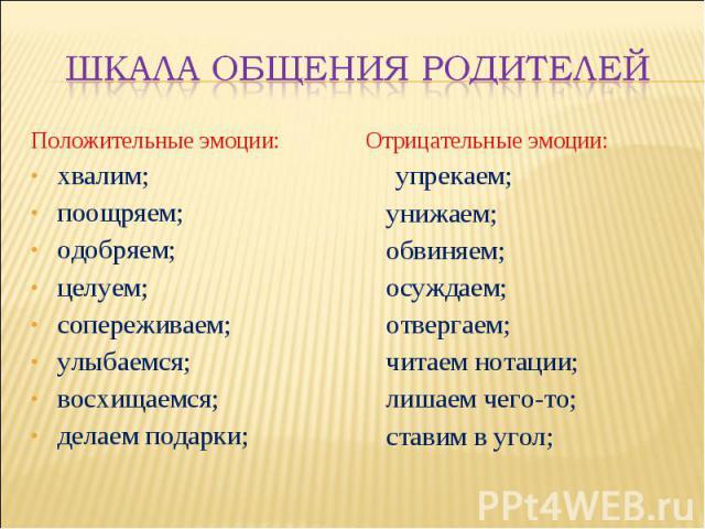 Положительные эмоции: Положительные эмоции: хвалим; поощряем; одобряем; целуем; сопереживаем; улыбаемся; восхищаемся; делаем подарки;