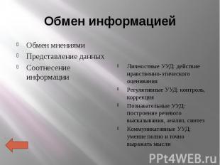 Обмен информацией Обмен мнениями Представление данных Соотнесение информации