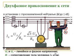Двухфазное прикосновение к сети UЛ и UФ – линейное и фазное напряжение; RЧ – соп