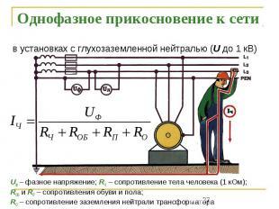 Однофазное прикосновение к сети UФ – фазное напряжение; RЧ – сопротивление тела
