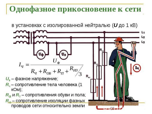 Однофазное прикосновение к сети UФ – фазное напряжение; RЧ – сопротивление тела человека (1 кОм); RОБ и RП – сопротивления обуви и пола; RИЗ – сопротивление изоляции фазных проводов сети относительно земли