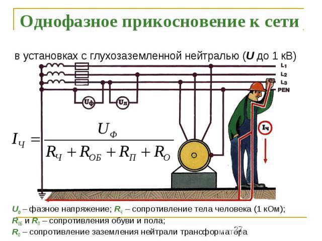 Однофазное прикосновение к сети UФ – фазное напряжение; RЧ – сопротивление тела человека (1 кОм); RОБ и RП – сопротивления обуви и пола; RО – сопротивление заземления нейтрали трансформатора