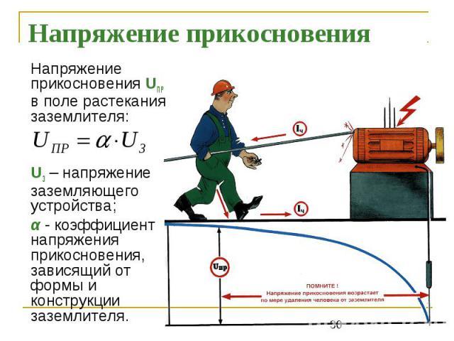 Напряжение прикосновения Напряжение прикосновения UПР в поле растекания заземлителя: UЗ – напряжение заземляющего устройства; α - коэффициент напряжения прикосновения, зависящий от формы и конструкции заземлителя.