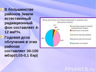 В большинстве районов Земли естественный радиационный фон составляет 4-12 мкР/ч.