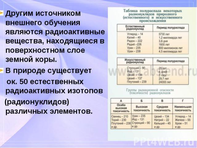 Другим источником внешнего обучения являются радиоактивные вещества, находящиеся в поверхностном слое земной коры. Другим источником внешнего обучения являются радиоактивные вещества, находящиеся в поверхностном слое земной коры. В природе существуе…