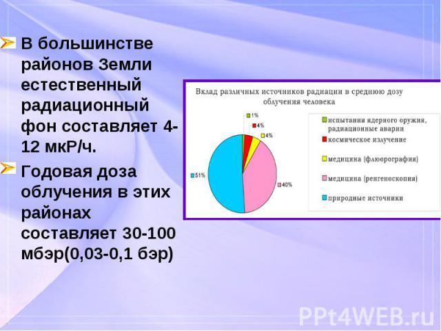 В большинстве районов Земли естественный радиационный фон составляет 4-12 мкР/ч. В большинстве районов Земли естественный радиационный фон составляет 4-12 мкР/ч. Годовая доза облучения в этих районах составляет 30-100 мбэр(0,03-0,1 бэр)