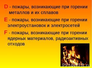 D - пожары, возникающие при горении металлов и их сплавов D - пожары, возникающи