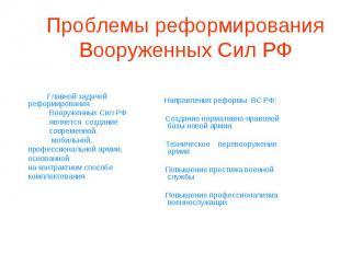 Главной задачей реформирования Вооруженных Сил РФ является создание современной,