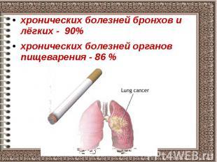 хронических болезней бронхов и лёгких - 90% хронических болезней бронхов и лёгки