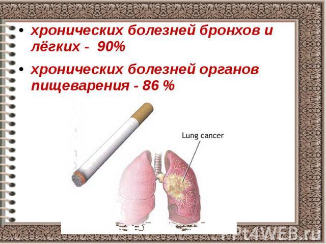хронических болезней бронхов и лёгких - 90% хронических болезней бронхов и лёгких - 90% хронических болезней органов пищеварения - 86 %