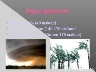 Ураган (115-140 км/час) Ураган (115-140 км/час) Сильный ураган (140-170 км/час)