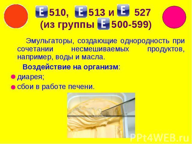 510, 513 и 527 (из группы 500-599) Эмульгаторы, создающие однородность при сочетании несмешиваемых продуктов, например, воды и масла. Воздействие на организм: диарея; сбои в работе печени.