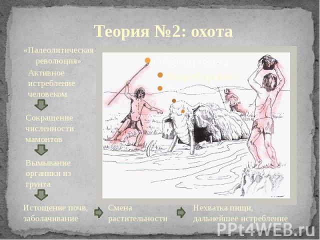 Теория №2: охота