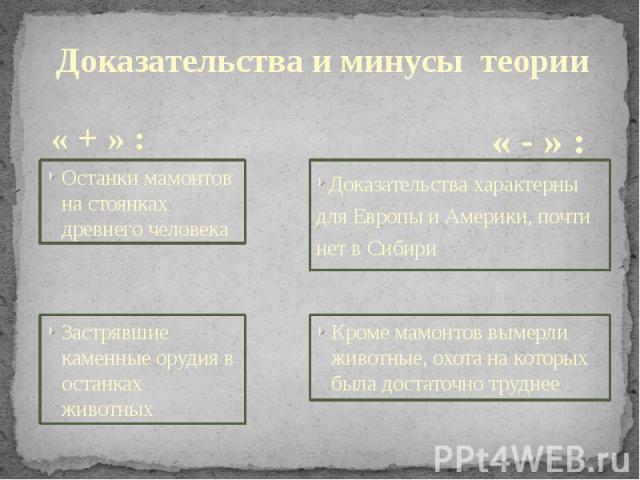 Доказательства и минусы теории