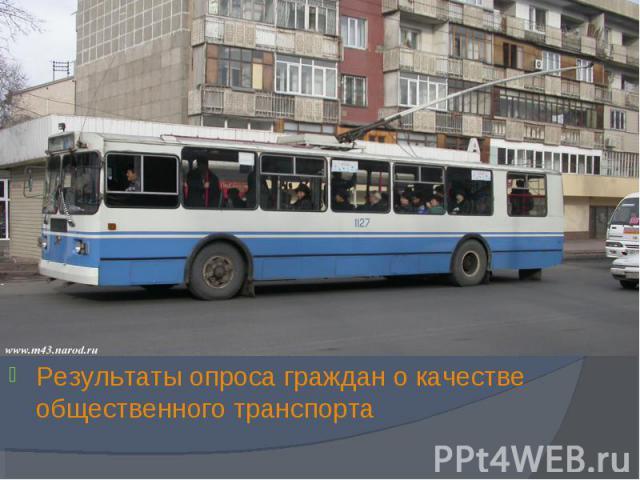 Результаты опроса граждан о качестве общественного транспорта Результаты опроса граждан о качестве общественного транспорта