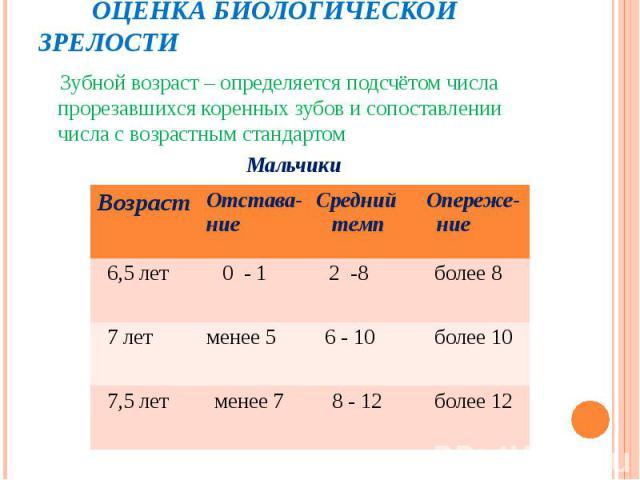 Зубной возраст – определяется подсчётом числа прорезавшихся коренных зубов и сопоставлении числа с возрастным стандартом Зубной возраст – определяется подсчётом числа прорезавшихся коренных зубов и сопоставлении числа с возрастным стандартом Мальчики