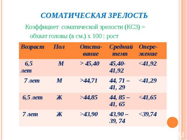 Коэффициет соматической зрелости (КСЗ) = Коэффициет соматической зрелости (КСЗ) = обхват головы (в см.) х 100 : рост