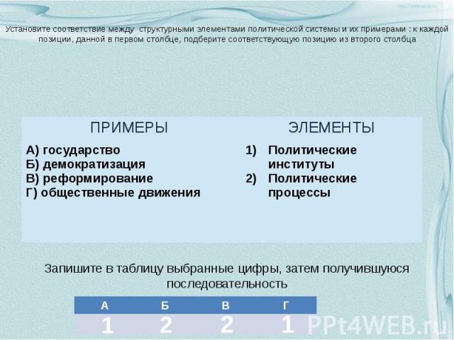 Установите соответствие между структурными элементами политической системы и их примерами : к каждой позиции, данной в первом столбце, подберите соответствующую позицию из второго столбца