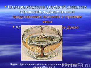 На языке искусства с глубокой древности отражались художественные представления