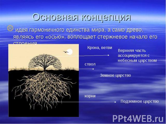 Основная концепция идея гармоничного единства мира, а само древо, являясь его «осью», воплощает стержневое начало его строения