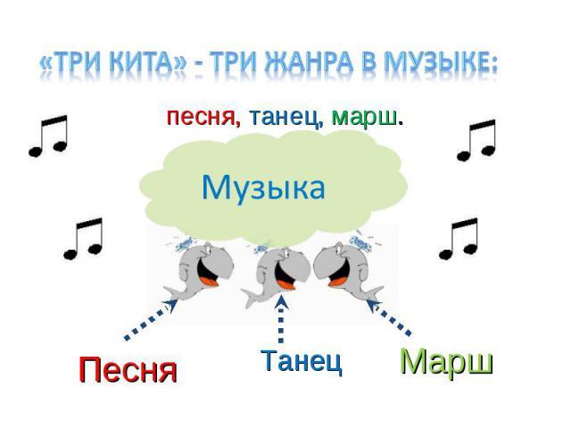 песня, танец, марш.