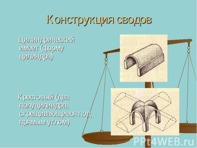 Конструкция сводов Цилиндрический имеет (форму цилиндра) Крестовый (два полуцилиндра, скрещивающиеся под прямым углом)