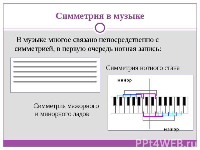 В музыке многое связано непосредственно с симметрией, в первую очередь нотная запись: В музыке многое связано непосредственно с симметрией, в первую очередь нотная запись: