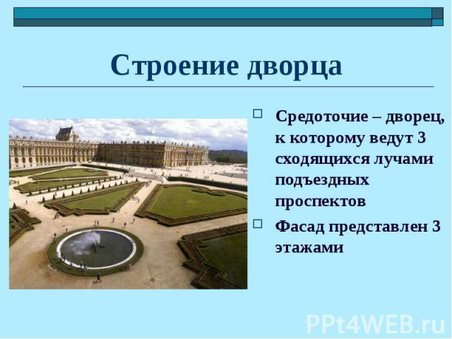 Средоточие – дворец, к которому ведут 3 сходящихся лучами подъездных проспектов Средоточие – дворец, к которому ведут 3 сходящихся лучами подъездных проспектов Фасад представлен 3 этажами